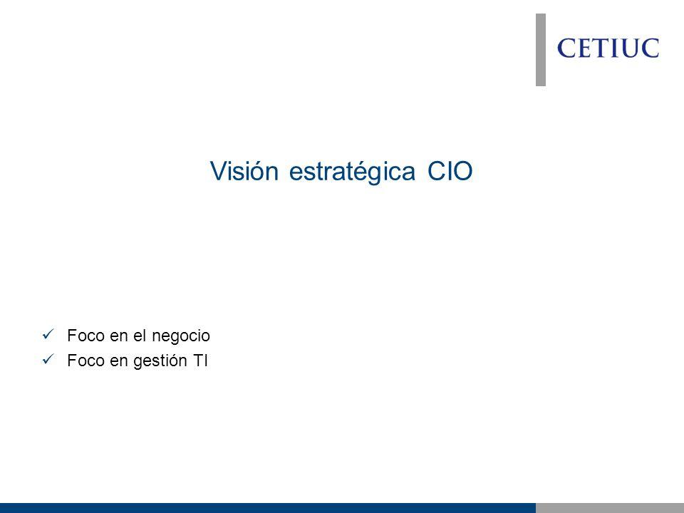 Visión estratégica CIO Foco en el negocio Foco en gestión TI