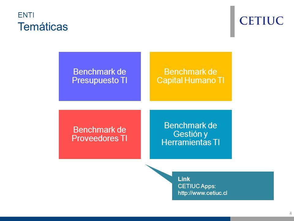 4 ENTI Temáticas Benchmark de Presupuesto TI Benchmark de Capital Humano TI Benchmark de Proveedores TI Benchmark de Gestión y Herramientas TI Link CETIUC Apps: http://www.cetiuc.cl