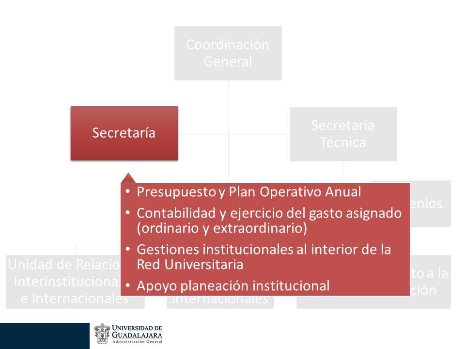 Secretaría Presupuesto y Plan Operativo Anual Contabilidad y ejercicio del gasto asignado (ordinario y extraordinario) Gestiones institucionales al interior de la Red Universitaria Apoyo planeación institucional