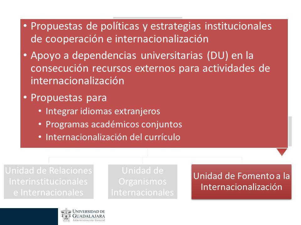 Propuestas de políticas y estrategias institucionales de cooperación e internacionalización Apoyo a dependencias universitarias (DU) en la consecución recursos externos para actividades de internacionalización Propuestas para Integrar idiomas extranjeros Programas académicos conjuntos Internacionalización del currículo Unidad de Fomento a la Internacionalización
