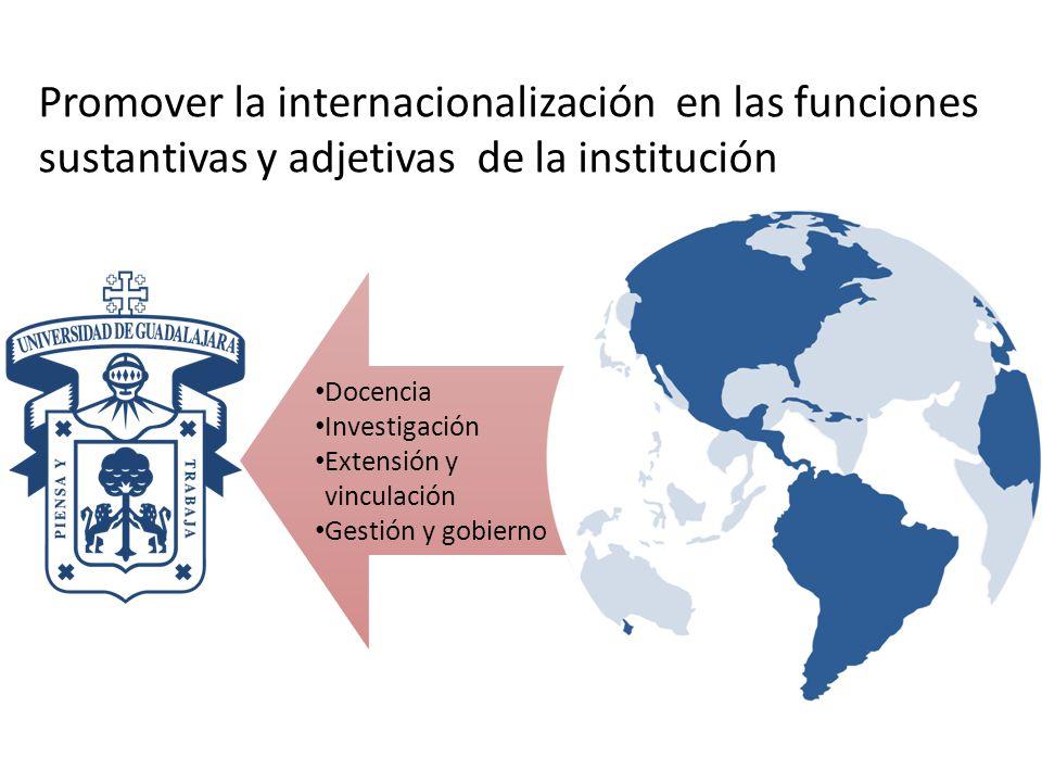 Docencia Investigación Extensión y vinculación Gestión y gobierno Promover la internacionalización en las funciones sustantivas y adjetivas de la institución