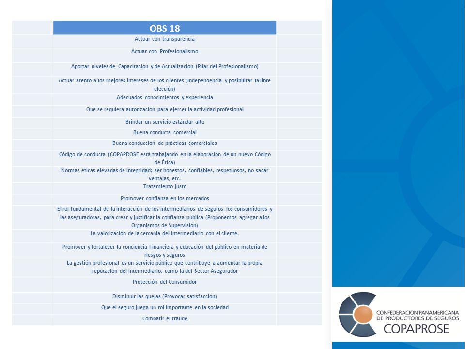 OBS 18 Actuar con transparencia Actuar con Profesionalismo Aportar niveles de Capacitación y de Actualización (Pilar del Profesionalismo) Actuar atento a los mejores intereses de los clientes (Independencia y posibilitar la libre elección) Adecuados conocimientos y experiencia Que se requiera autorización para ejercer la actividad profesional Brindar un servicio estándar alto Buena conducta comercial Buena conducción de prácticas comerciales Código de conducta (COPAPROSE está trabajando en la elaboración de un nuevo Código de Ética) Normas éticas elevadas de integridad; ser honestos, confiables, respetuosos, no sacar ventajas, etc.