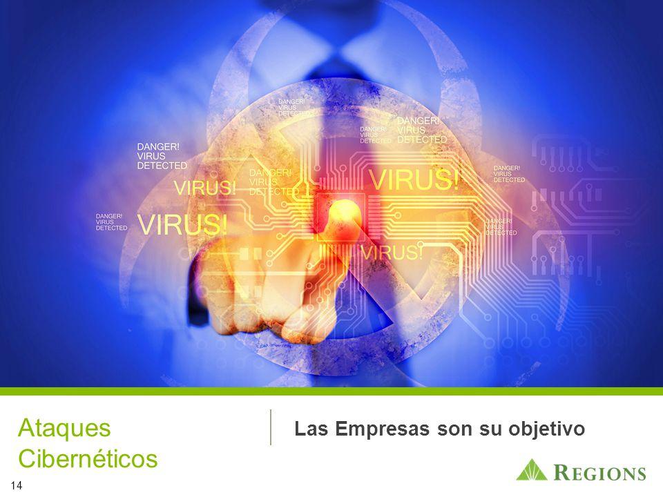 14 Ataques Cibernéticos Las Empresas son su objetivo