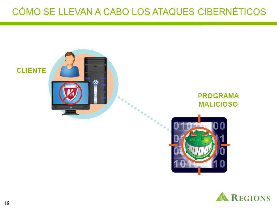 19 PROGRAMA MALICIOSO CLIENTE CÓMO SE LLEVAN A CABO LOS ATAQUES CIBERNÉTICOS