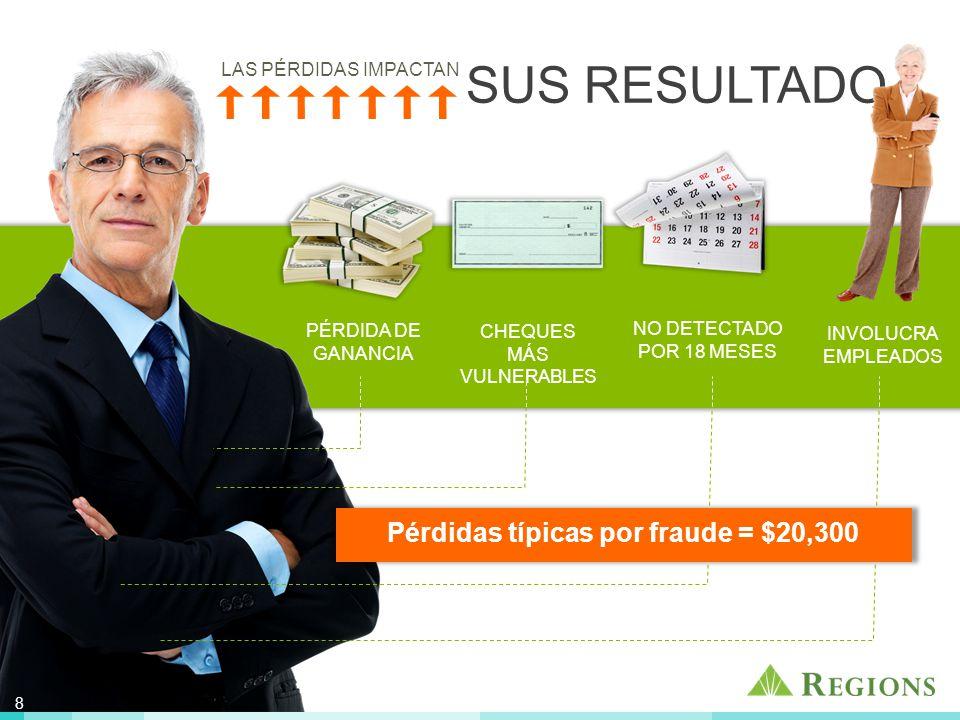 PÉRDIDA DE GANANCIA CHEQUES MÁS VULNERABLES NO DETECTADO POR 18 MESES LAS PÉRDIDAS IMPACTAN SUS RESULTADOS INVOLUCRA EMPLEADOS Pérdidas típicas por fraude = $20,300 8
