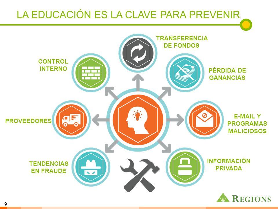 LA EDUCACIÓN ES LA CLAVE PARA PREVENIR CONTROL INTERNO PROVEEDORES TRANSFERENCIA DE FONDOS PÉRDIDA DE GANANCIAS E-MAIL Y PROGRAMAS MALICIOSOS INFORMACIÓN PRIVADA TENDENCIAS EN FRAUDE 9