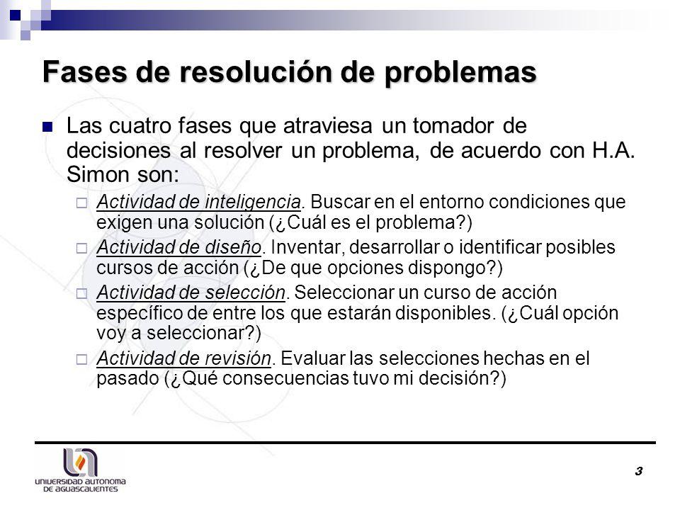 3 Fases de resolución de problemas Las cuatro fases que atraviesa un tomador de decisiones al resolver un problema, de acuerdo con H.A.