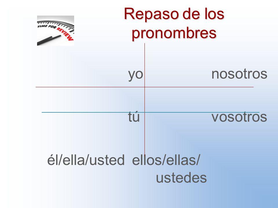 Repaso de los pronombres yo nosotros túvosotros él/ella/usted ellos/ellas/ ustedes