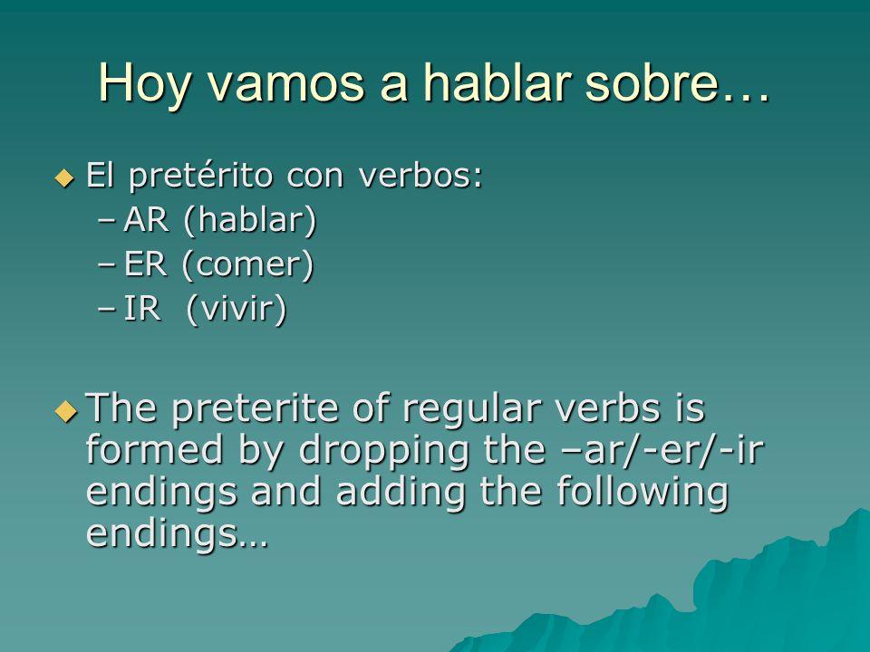 Hoy vamos a hablar sobre…  El pretérito con verbos: –AR (hablar) –ER (comer) –IR (vivir)  The preterite of regular verbs is formed by dropping the –ar/-er/-ir endings and adding the following endings…