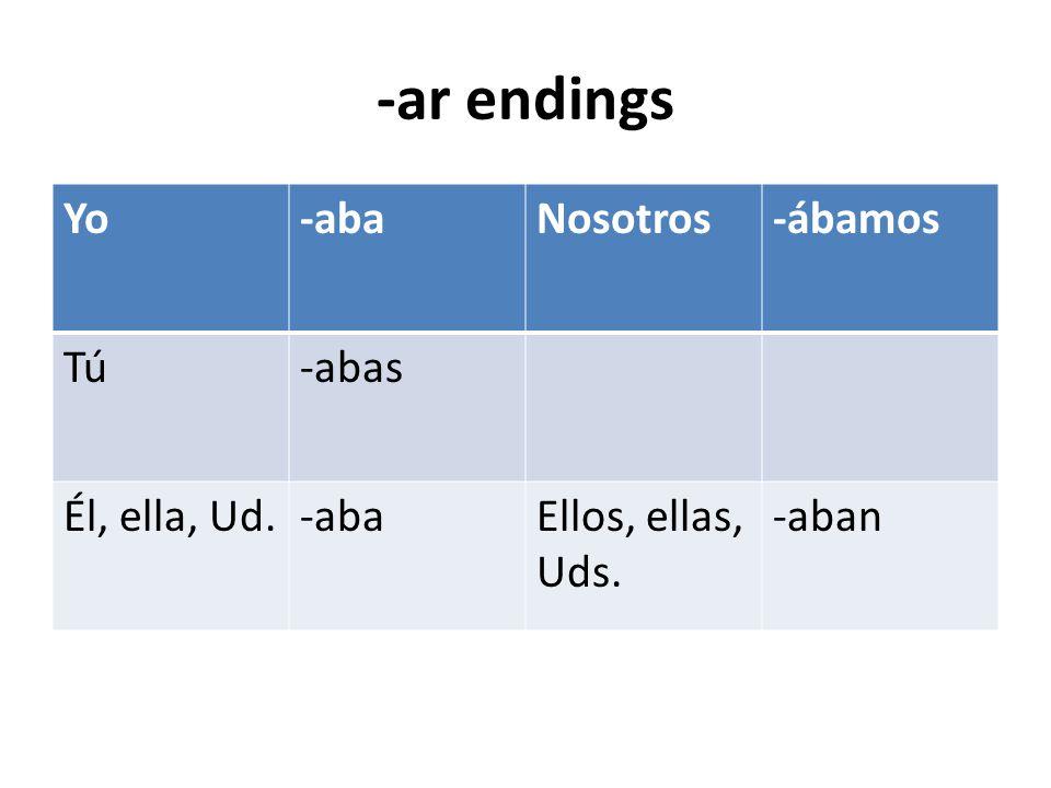 -ar endings Yo-abaNosotros-ábamos Tú-abas Él, ella, Ud.-abaEllos, ellas, Uds. -aban