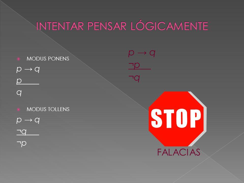  MODUS PONENS p → q p q  MODUS TOLLENS p → q ¬q ¬p p → q ¬p ¬q FALACIAS