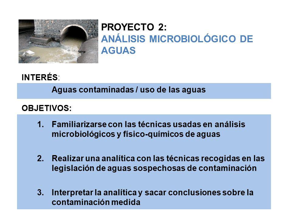 1.Familiarizarse con las técnicas usadas en análisis microbiológicos y físico-químicos de aguas 2.Realizar una analítica con las técnicas recogidas en las legislación de aguas sospechosas de contaminación 3.Interpretar la analítica y sacar conclusiones sobre la contaminación medida INTERÉS: Aguas contaminadas / uso de las aguas OBJETIVOS: PROYECTO 2: ANÁLISIS MICROBIOLÓGICO DE AGUAS