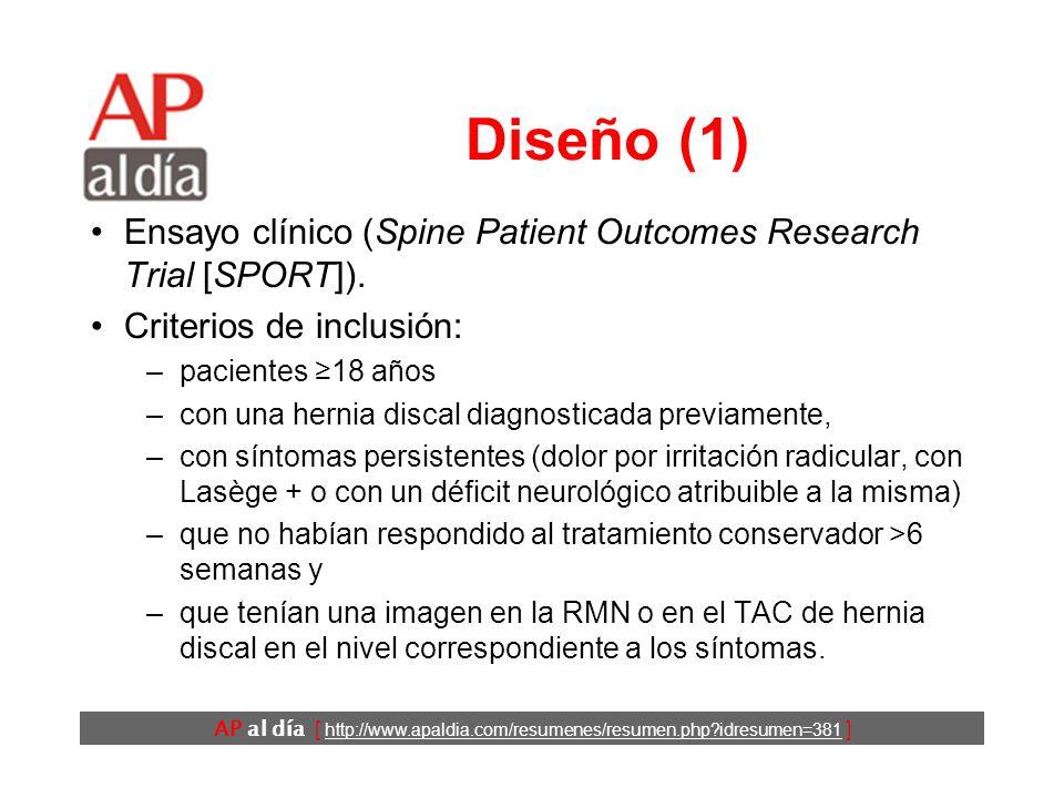 AP al día [ http://www.apaldia.com/resumenes/resumen.php idresumen=381 ] Diseño (1) Ensayo clínico (Spine Patient Outcomes Research Trial [SPORT]).