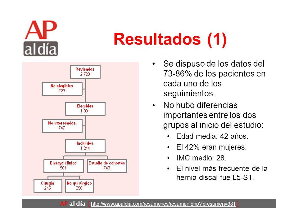 AP al día [ http://www.apaldia.com/resumenes/resumen.php idresumen=381 ] Resultados (1) Se dispuso de los datos del 73-86% de los pacientes en cada uno de los seguimientos.