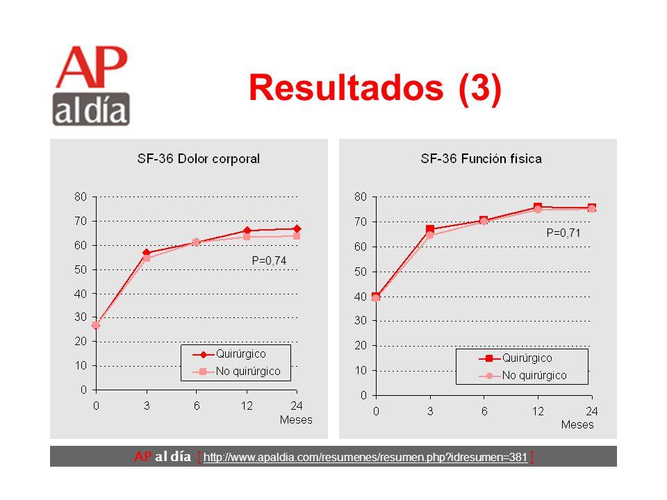 AP al día [ http://www.apaldia.com/resumenes/resumen.php idresumen=381 ] Resultados (3) P=0,74 P=0,71