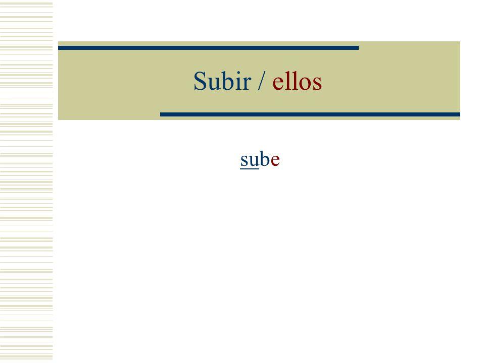 Residir / tú resides