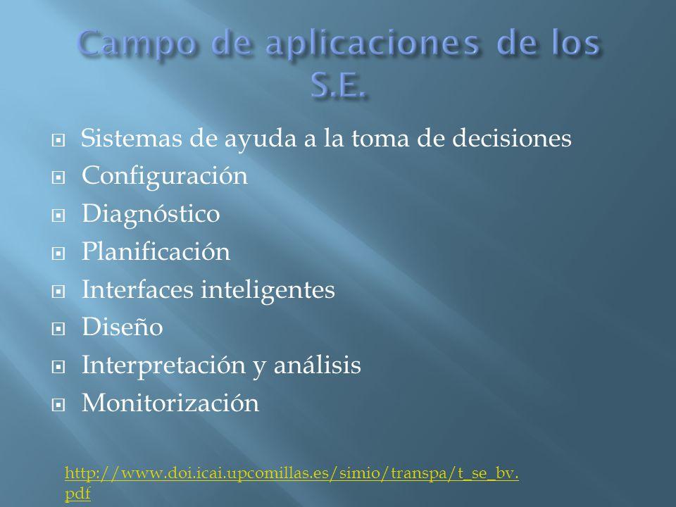  Sistemas de ayuda a la toma de decisiones  Configuración  Diagnóstico  Planificación  Interfaces inteligentes  Diseño  Interpretación y análisis  Monitorización http://www.doi.icai.upcomillas.es/simio/transpa/t_se_bv.