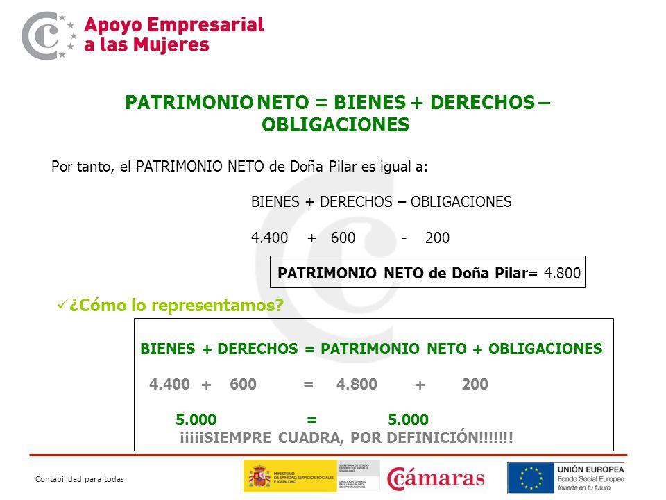 Contabilidad para todas PATRIMONIO NETO = BIENES + DERECHOS – OBLIGACIONES Por tanto, el PATRIMONIO NETO de Doña Pilar es igual a: BIENES + DERECHOS – OBLIGACIONES 4.400 + 600 - 200 PATRIMONIO NETO de Doña Pilar= 4.800 ¿Cómo lo representamos.