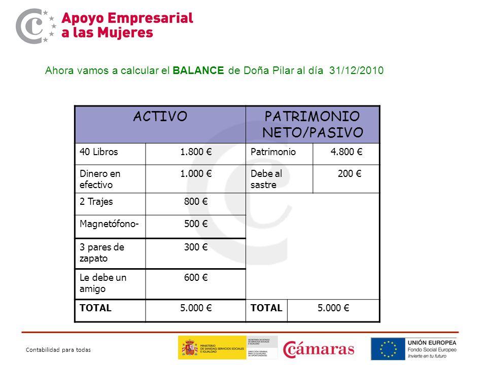 Contabilidad para todas ACTIVOPATRIMONIO NETO/PASIVO 40 Libros1.800 €Patrimonio4.800 € Dinero en efectivo 1.000 €Debe al sastre 200 € 2 Trajes800 € Magnetófono-500 € 3 pares de zapato 300 € Le debe un amigo 600 € TOTAL5.000 €TOTAL5.000 € Ahora vamos a calcular el BALANCE de Doña Pilar al día 31/12/2010