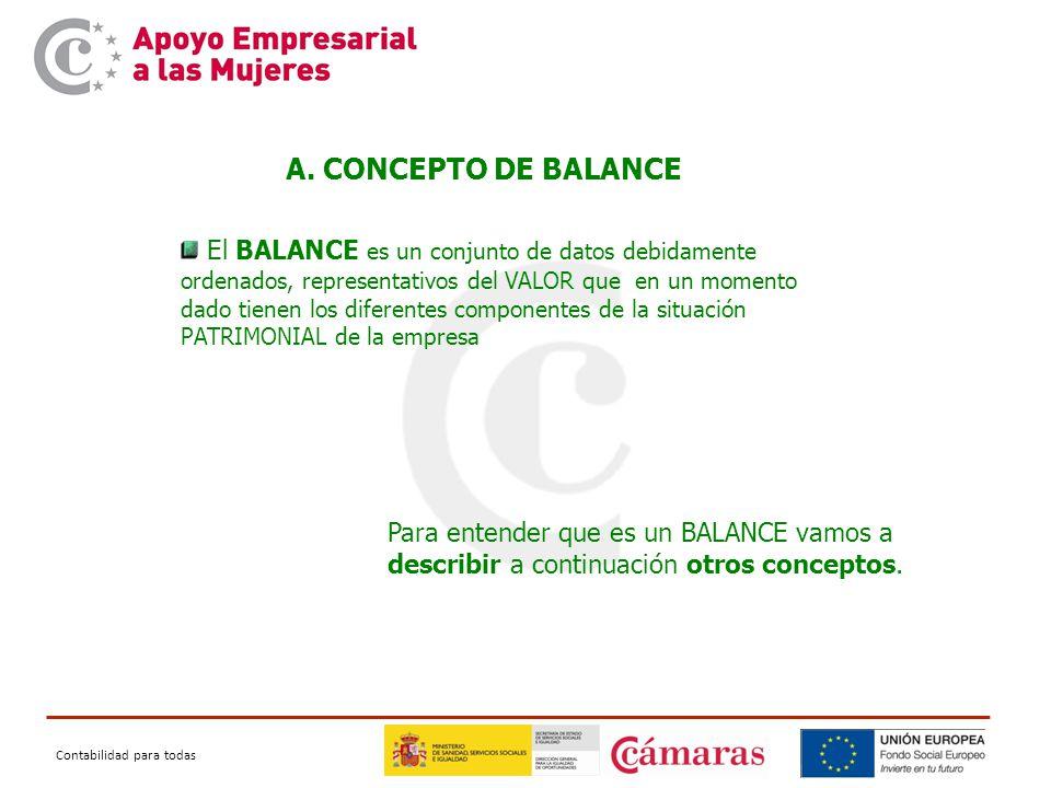 Contabilidad para todas El BALANCE es un conjunto de datos debidamente ordenados, representativos del VALOR que en un momento dado tienen los diferentes componentes de la situación PATRIMONIAL de la empresa A.