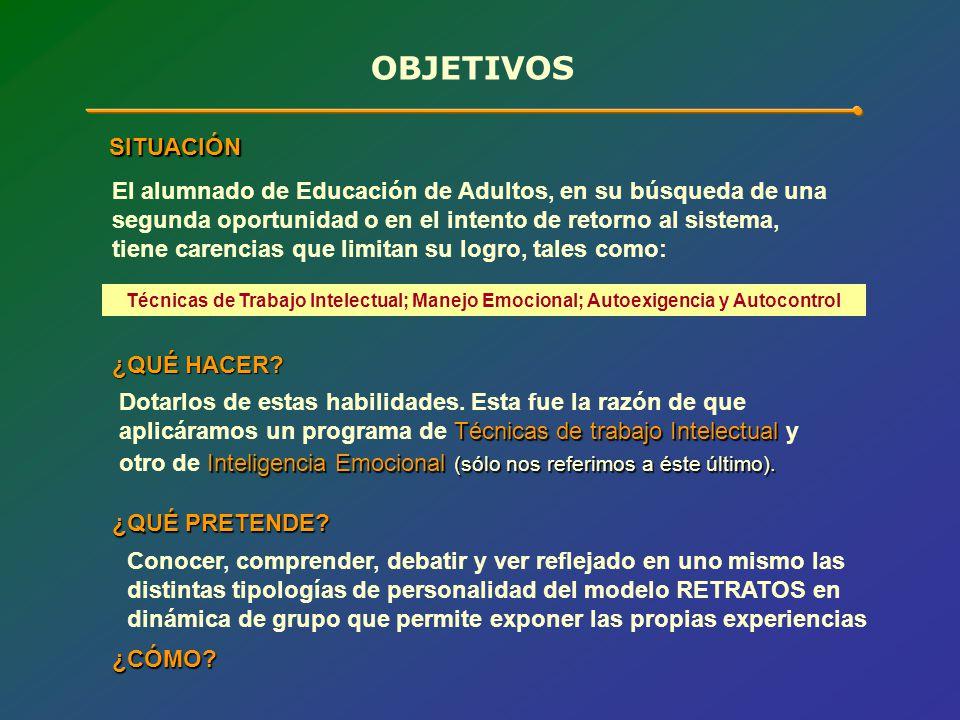 Un programa de inteligencia emocional en la Educación de las Personas Adultas Sala 1: Inteligencia Emocional y Moldes Mentales I Congreso Internacional de Inteligencia Emocional Pedro Hernández-Guanir José Eladio Ramos Cáceres