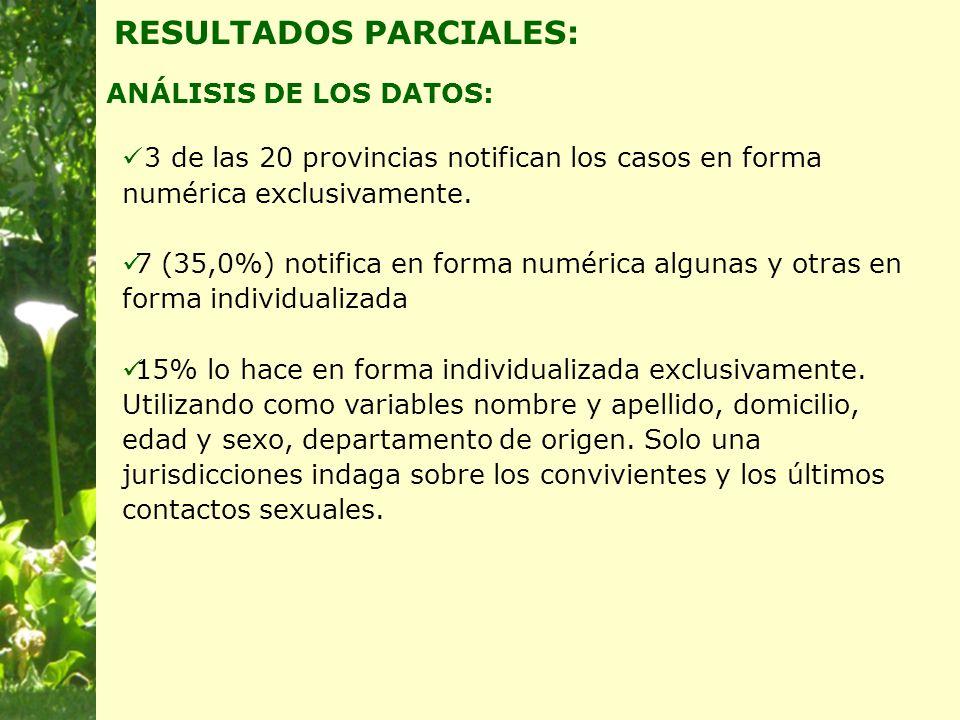 3 de las 20 provincias notifican los casos en forma numérica exclusivamente.