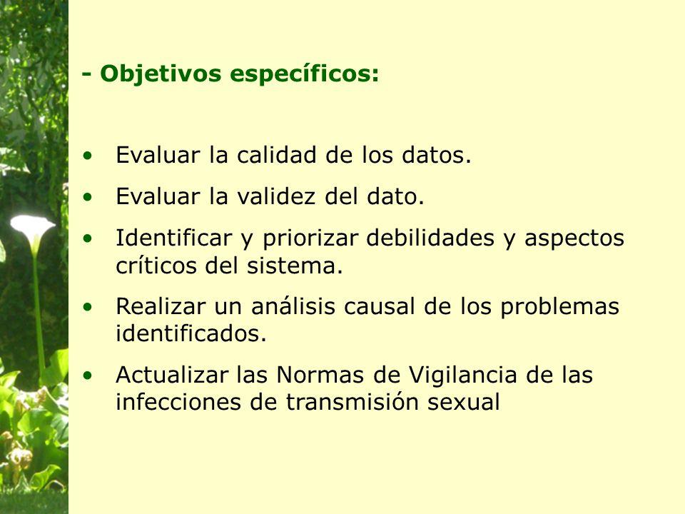 - Objetivos específicos: Evaluar la calidad de los datos.