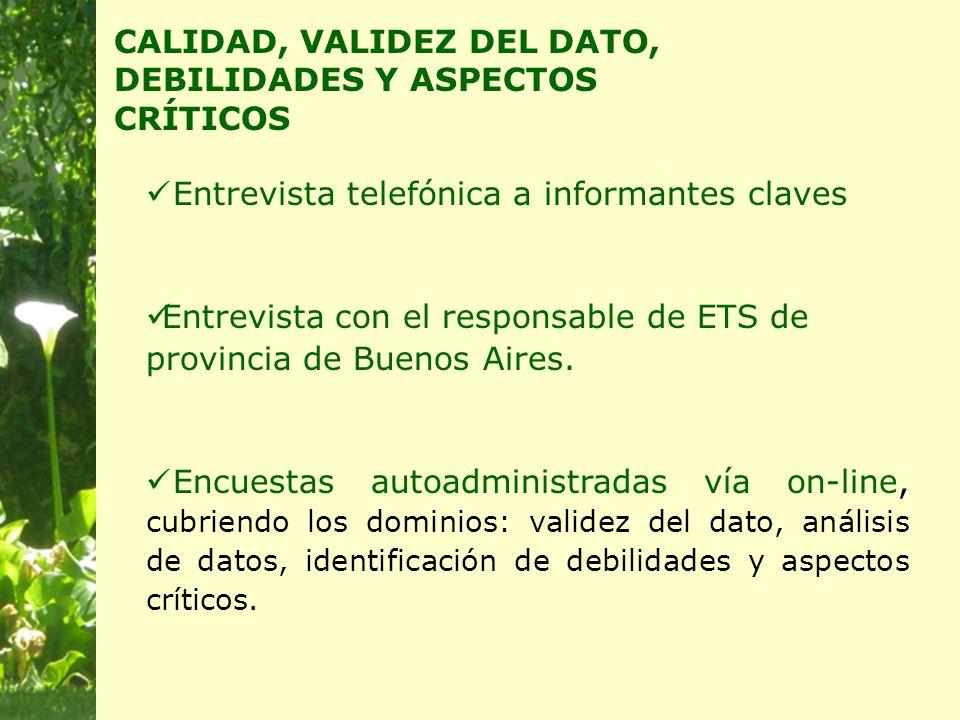 Entrevista telefónica a informantes claves Entrevista con el responsable de ETS de provincia de Buenos Aires.