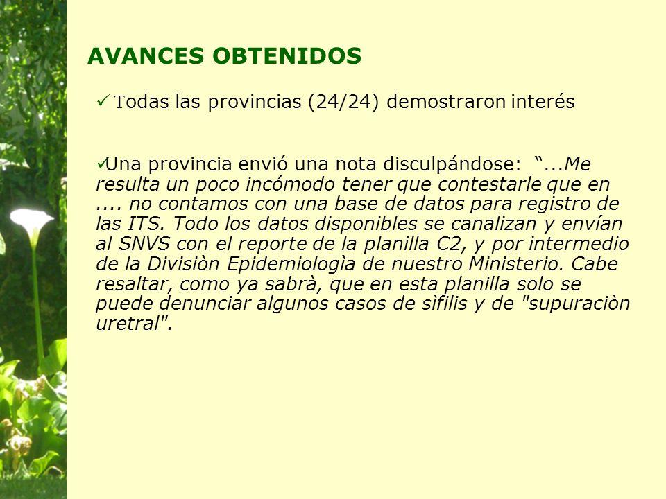 T odas las provincias (24/24) demostraron interés Una provincia envió una nota disculpándose: ...Me resulta un poco incómodo tener que contestarle que en....