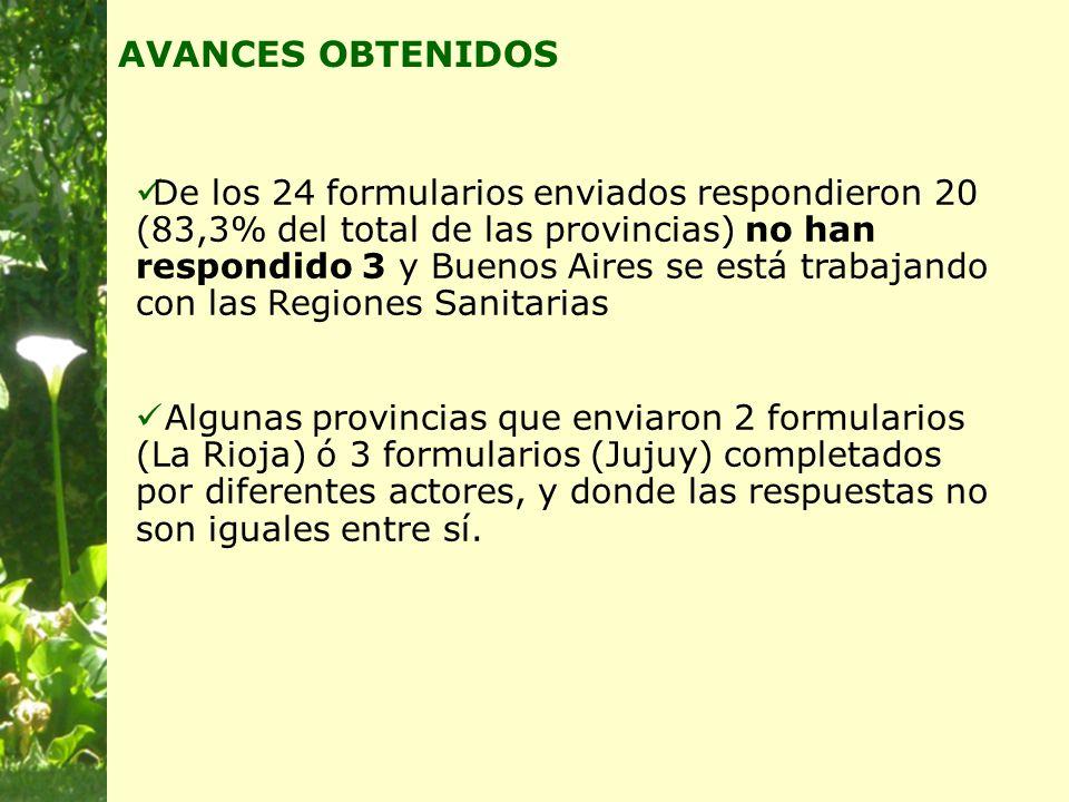 De los 24 formularios enviados respondieron 20 (83,3% del total de las provincias) no han respondido 3 y Buenos Aires se está trabajando con las Regiones Sanitarias Algunas provincias que enviaron 2 formularios (La Rioja) ó 3 formularios (Jujuy) completados por diferentes actores, y donde las respuestas no son iguales entre sí.