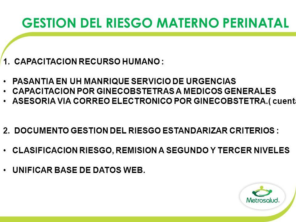 GESTION DEL RIESGO MATERNO PERINATAL 1.CAPACITACION RECURSO HUMANO : PASANTIA EN UH MANRIQUE SERVICIO DE URGENCIAS CAPACITACION POR GINECOBSTETRAS A MEDICOS GENERALES ASESORIA VIA CORREO ELECTRONICO POR GINECOBSTETRA.( cuenta correo ) 2.DOCUMENTO GESTION DEL RIESGO ESTANDARIZAR CRITERIOS : CLASIFICACION RIESGO, REMISION A SEGUNDO Y TERCER NIVELES UNIFICAR BASE DE DATOS WEB.