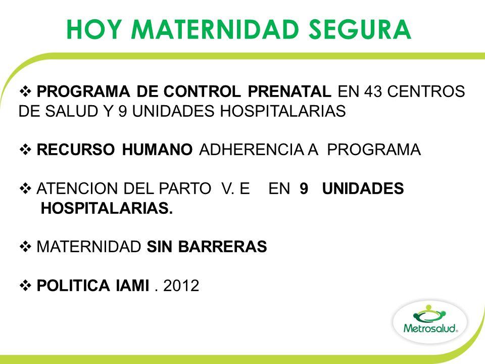 HOY MATERNIDAD SEGURA  PROGRAMA DE CONTROL PRENATAL EN 43 CENTROS DE SALUD Y 9 UNIDADES HOSPITALARIAS  RECURSO HUMANO ADHERENCIA A PROGRAMA  ATENCION DEL PARTO V.