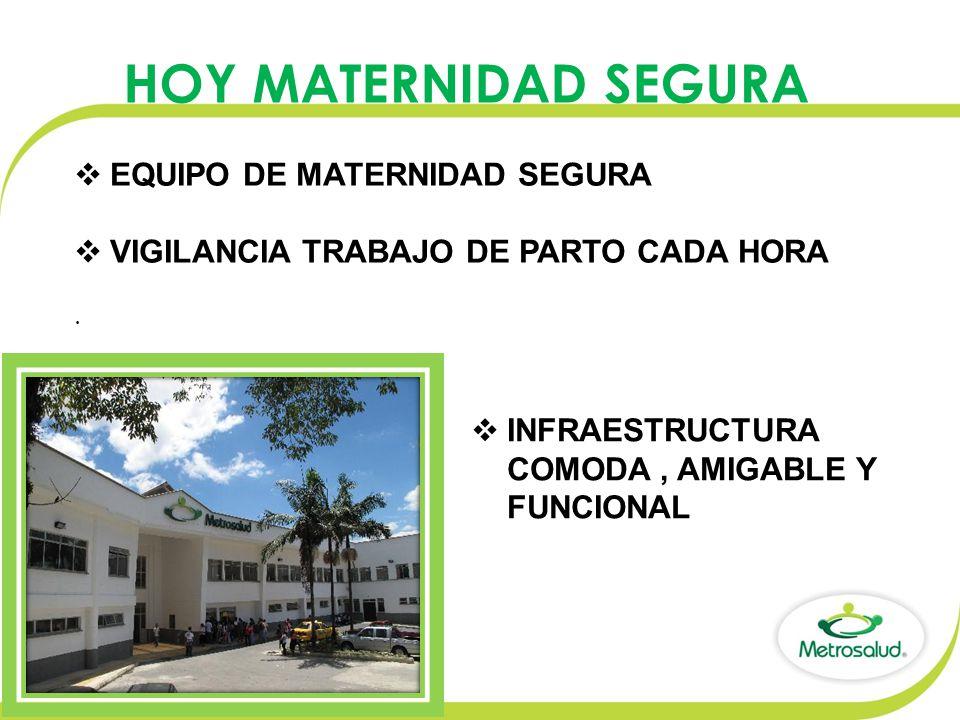 HOY MATERNIDAD SEGURA  EQUIPO DE MATERNIDAD SEGURA  VIGILANCIA TRABAJO DE PARTO CADA HORA.