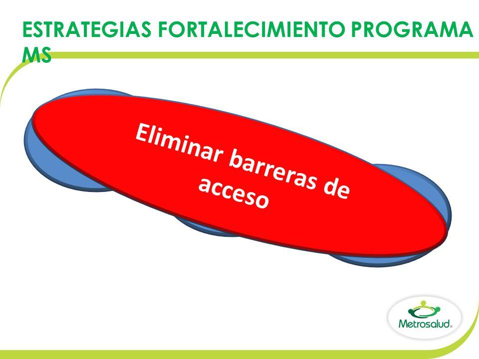 PRIMER NIVEL DE ATENCION FORTALECER PROGRAMA DE MATERNIDAD SEGURA SEGUNDO NIVEL DE ATENCION ESTRATEGIAS FORTALECIMIENTO PROGRAMA MS Eliminar barreras de acceso
