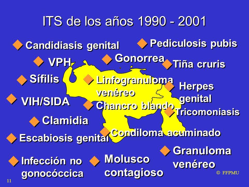 ITS de los años 1990 - 2001 Gonorrea Sífilis Clamidia Granuloma venéreo VPH Escabiosis genital VIH/SIDA Tricomoniasis Molusco contagioso Linfogranuloma venéreo Chancro blando Condiloma acuminado  FFPMU Herpes genital Infección no gonocóccica Tiña cruris Pediculosis pubis Candidiasis genital 11