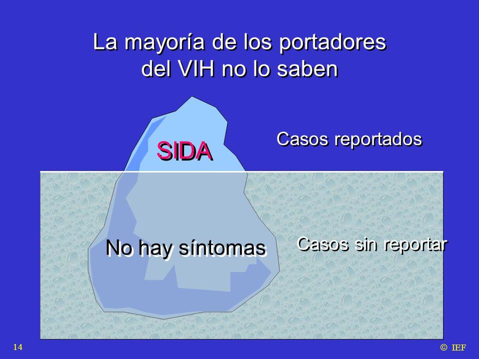 La mayoría de los portadores del VIH no lo saben La mayoría de los portadores del VIH no lo saben SIDA Casos reportados Casos sin reportar No hay síntomas  IEF 14