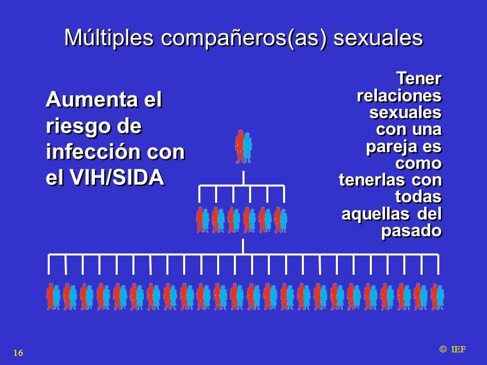 Múltiples compañeros(as) sexuales Tener relaciones sexuales con una pareja es como tenerlas con todas aquellas del pasado Aumenta el riesgo de infección con el VIH/SIDA  IEF 16