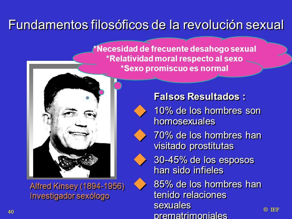 Fundamentos filosóficos de la revolución sexual Alfred Kinsey (1894-1956) Investigador sexólogo Alfred Kinsey (1894-1956) Investigador sexólogo  IEF Falsos Resultados : 10% de los hombres son homosexuales 70% de los hombres han visitado prostitutas 30-45% de los esposos han sido infieles 85% de los hombres han tenido relaciones sexuales prematrimoniales Falsos Resultados : 10% de los hombres son homosexuales 70% de los hombres han visitado prostitutas 30-45% de los esposos han sido infieles 85% de los hombres han tenido relaciones sexuales prematrimoniales *Necesidad de frecuente desahogo sexual *Relatividad moral respecto al sexo *Sexo promiscuo es normal 40