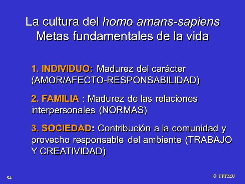 1. INDIVIDUO: Madurez del carácter (AMOR/AFECTO-RESPONSABILIDAD) 2.