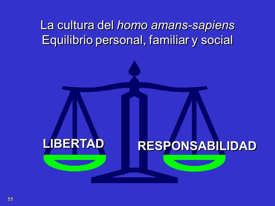 La cultura del homo amans-sapiens Equilibrio personal, familiar y social La cultura del homo amans-sapiens Equilibrio personal, familiar y social RESPONSABILIDAD LIBERTAD 55