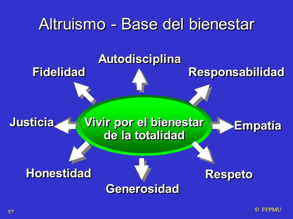 Altruismo - Base del bienestar Vivir por el bienestar de la totalidad Autodisciplina Empatía Justicia Generosidad Honestidad Responsabilidad Fidelidad  FFPMU Respeto 57