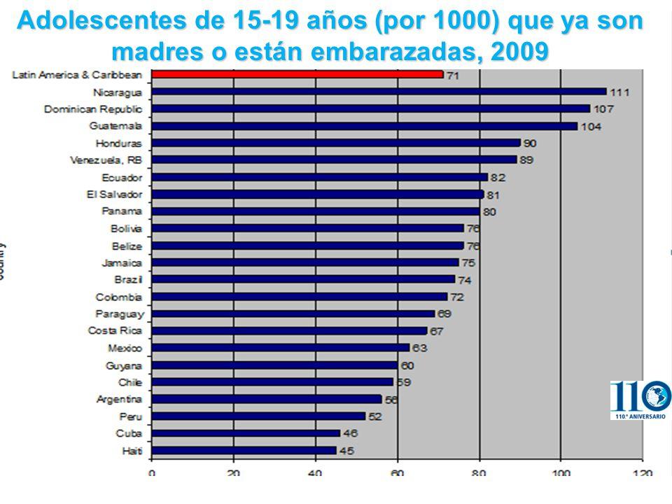 Adolescentes de 15-19 años (por 1000) que ya son madres o están embarazadas, 2009