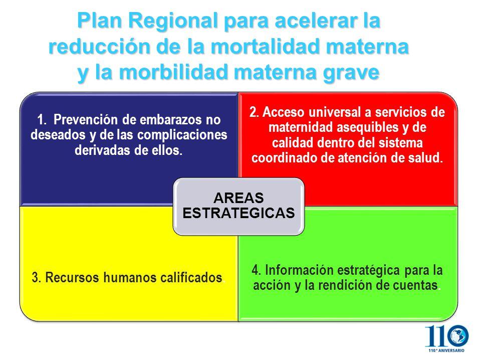 1. Prevención de embarazos no deseados y de las complicaciones derivadas de ellos.