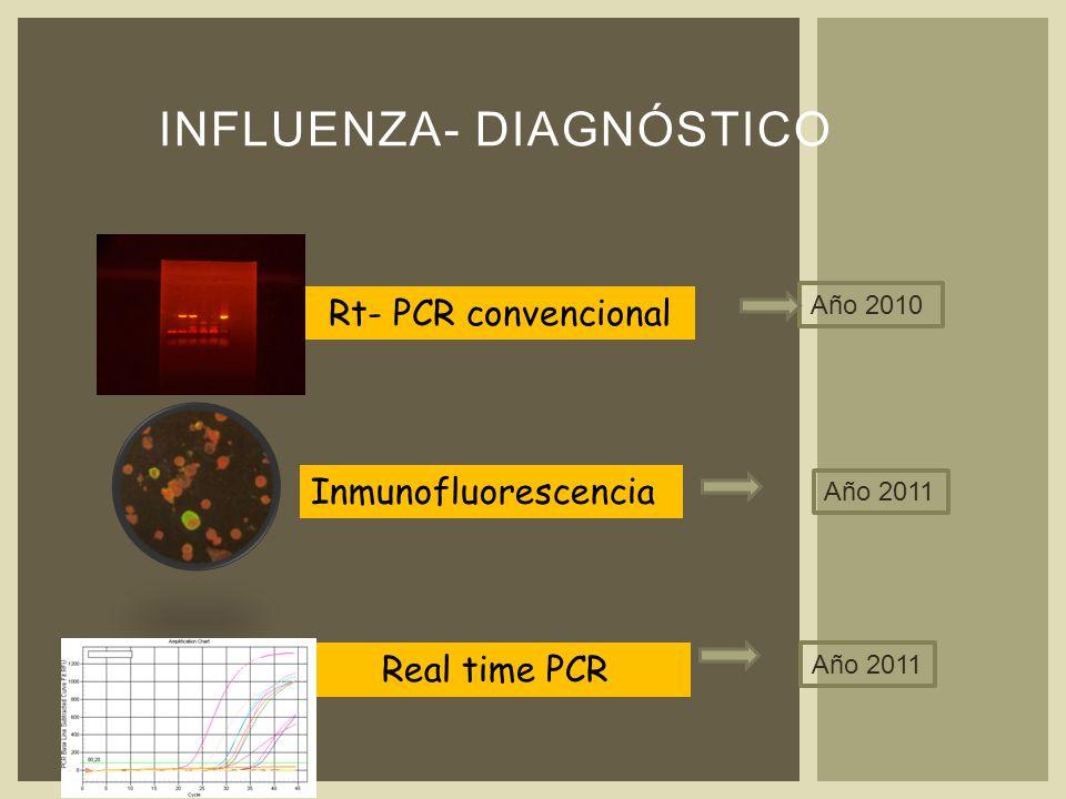 INFLUENZA- DIAGNÓSTICO Inmunofluorescencia Rt- PCR convencional Real time PCR Año 2010 Año 2011