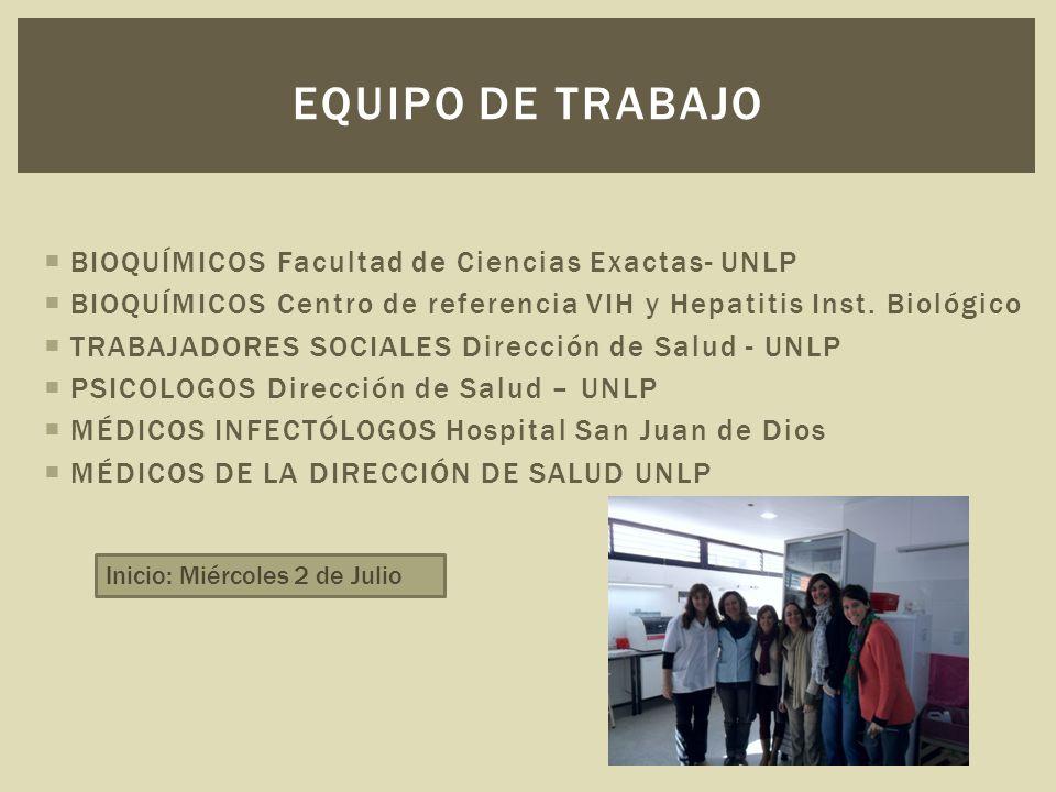  BIOQUÍMICOS Facultad de Ciencias Exactas- UNLP  BIOQUÍMICOS Centro de referencia VIH y Hepatitis Inst.