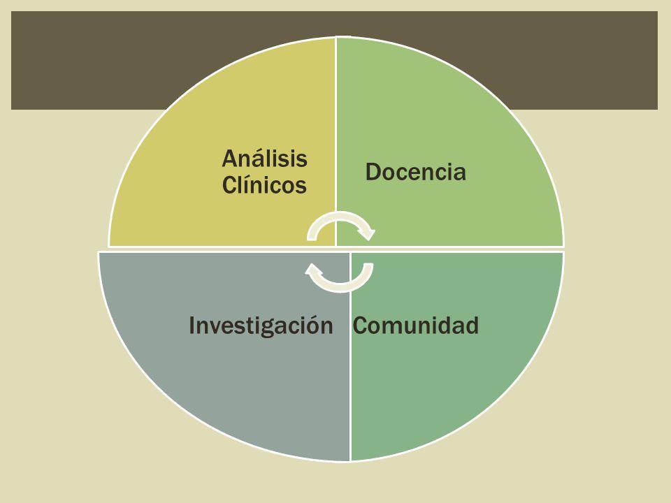 Análisis Clínicos Docencia ComunidadInvestigación