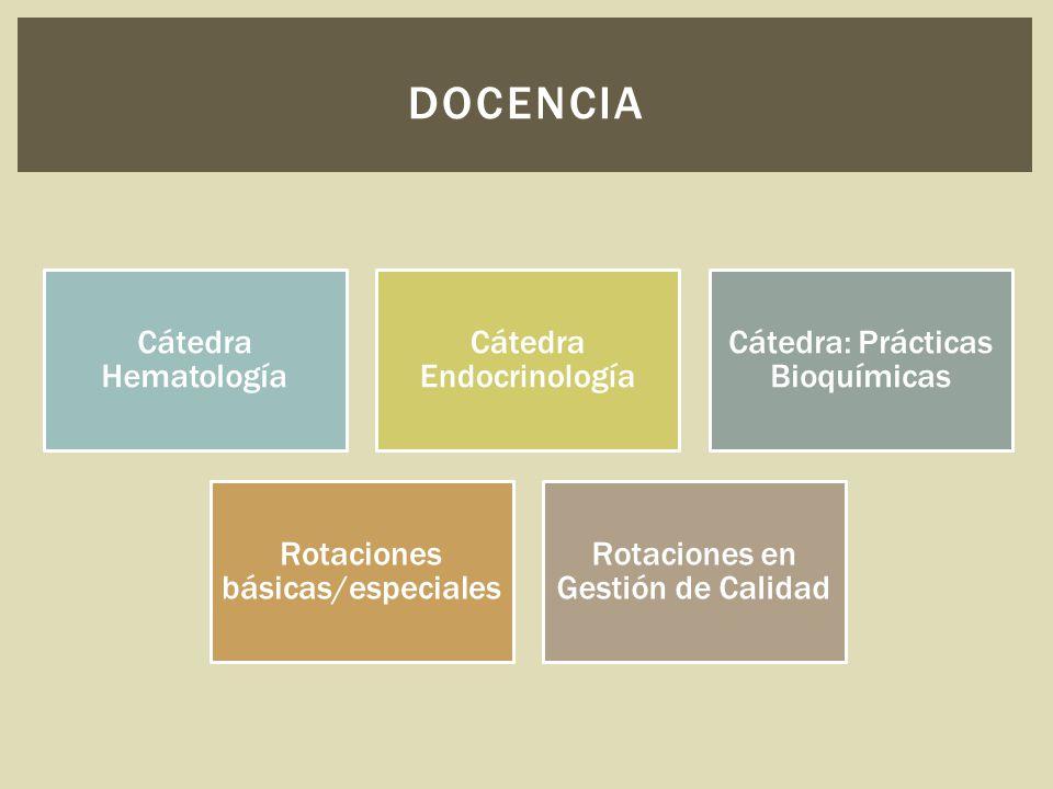 Cátedra Hematología Cátedra Endocrinología Cátedra: Prácticas Bioquímicas Rotaciones básicas/especiales Rotaciones en Gestión de Calidad DOCENCIA