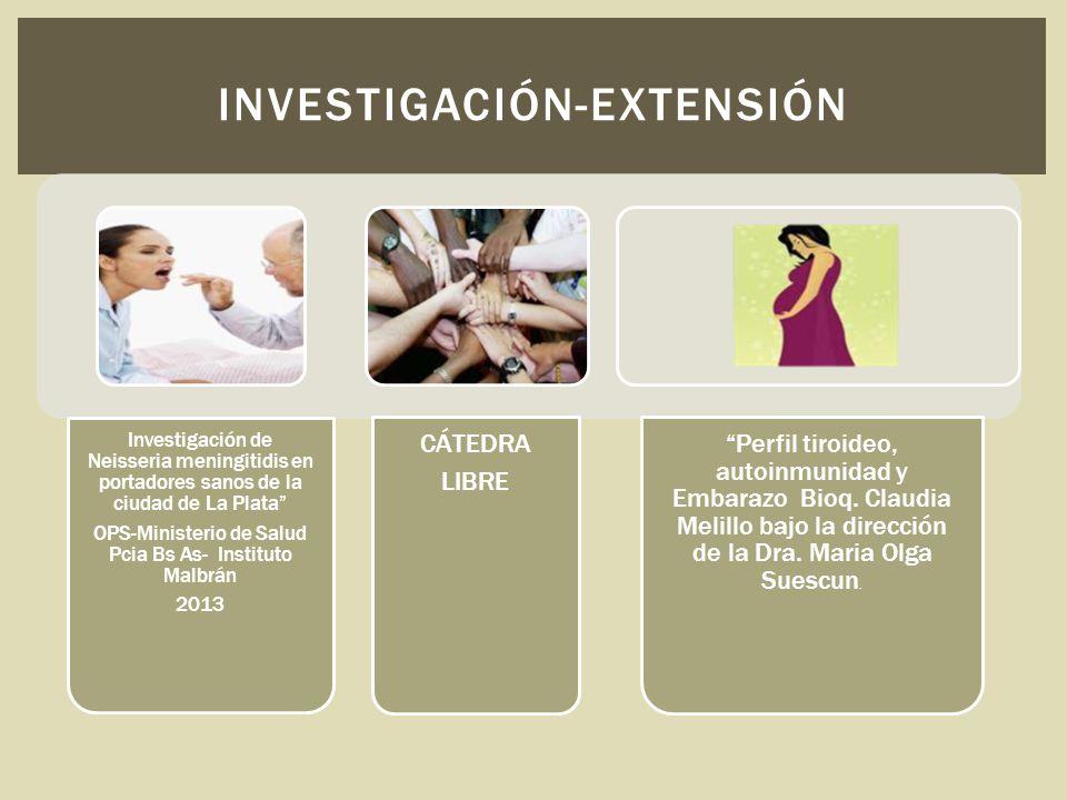 Investigación de Neisseria meningitidis en portadores sanos de la ciudad de La Plata OPS-Ministerio de Salud Pcia Bs As- Instituto Malbrán 2013 CÁTEDRA LIBRE Perfil tiroideo, autoinmunidad y Embarazo Bioq.