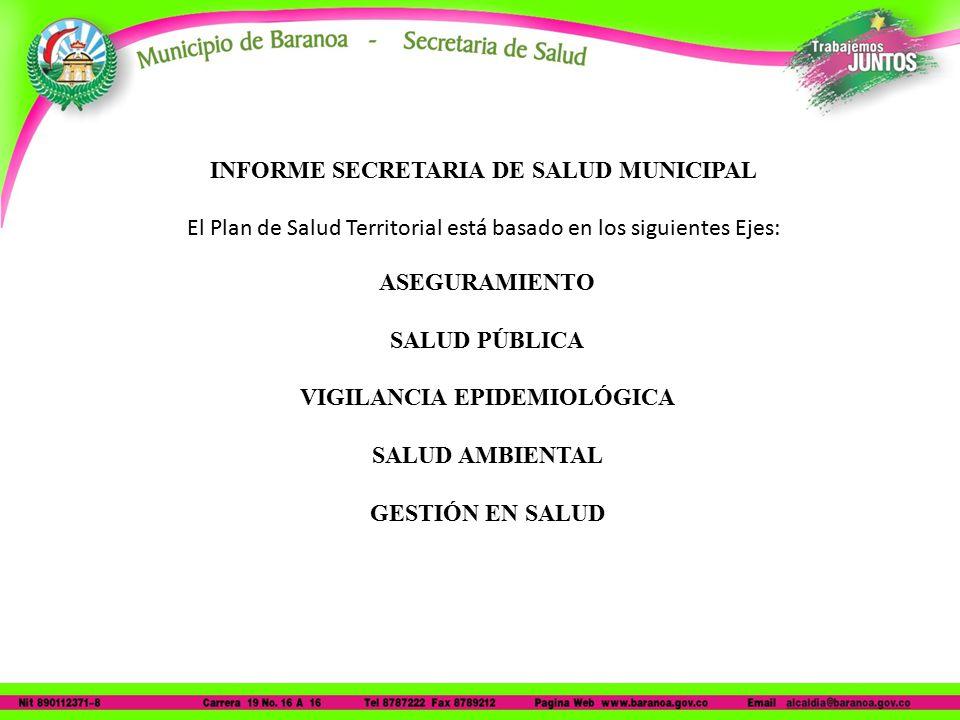 INFORME SECRETARIA DE SALUD MUNICIPAL El Plan de Salud Territorial está basado en los siguientes Ejes: ASEGURAMIENTO SALUD PÚBLICA VIGILANCIA EPIDEMIOLÓGICA SALUD AMBIENTAL GESTIÓN EN SALUD