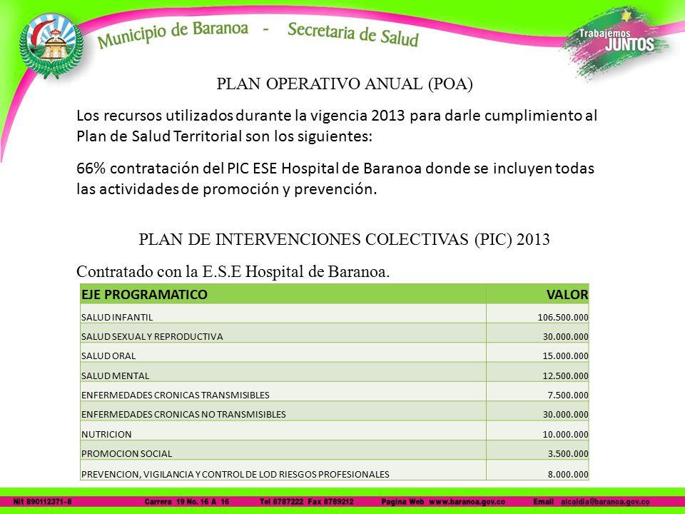 PLAN OPERATIVO ANUAL (POA) Los recursos utilizados durante la vigencia 2013 para darle cumplimiento al Plan de Salud Territorial son los siguientes: 66% contratación del PIC ESE Hospital de Baranoa donde se incluyen todas las actividades de promoción y prevención.